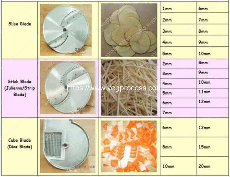 Multi-Functional-Vegetable-Cutting-Machine-for-Cube-Shape,-Stick-and-Chips-Blade